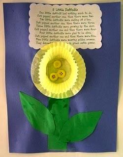 Katie'sNestingSpot cupcake daffodil