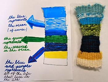 New City Arts weaving project