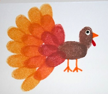 fingerprint turkey